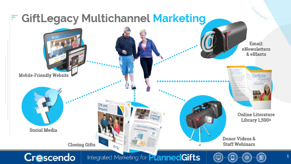 Crescendo Gift Legacy Multi Channel Marketing infographic